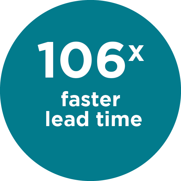 More competitive and faster lead times with db2
